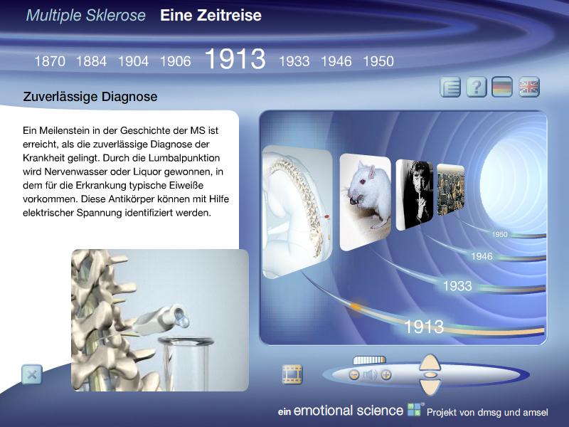 Internet-Applikation | MS-Zeitreise